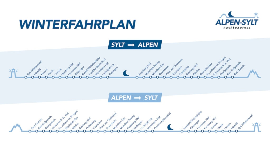 Winter schedule of the Alpen-Sylt Nachtexpress, the train that takes you to the German island Sylt